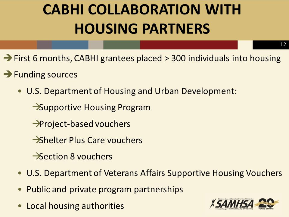CABHI COLLABORATION WITH HOUSING PARTNERS  First 6 months, CABHI grantees placed > 300 individuals into housing  Funding sources U.S.