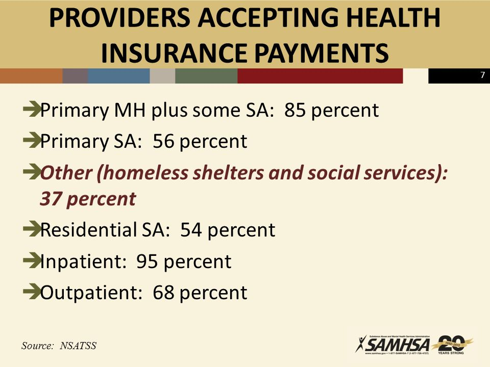 PROVIDERS ACCEPTING HEALTH INSURANCE PAYMENTS  Primary MH plus some SA: 85 percent  Primary SA: 56 percent  Other (homeless shelters and social services): 37 percent  Residential SA: 54 percent  Inpatient: 95 percent  Outpatient: 68 percent Source: NSATSS 7