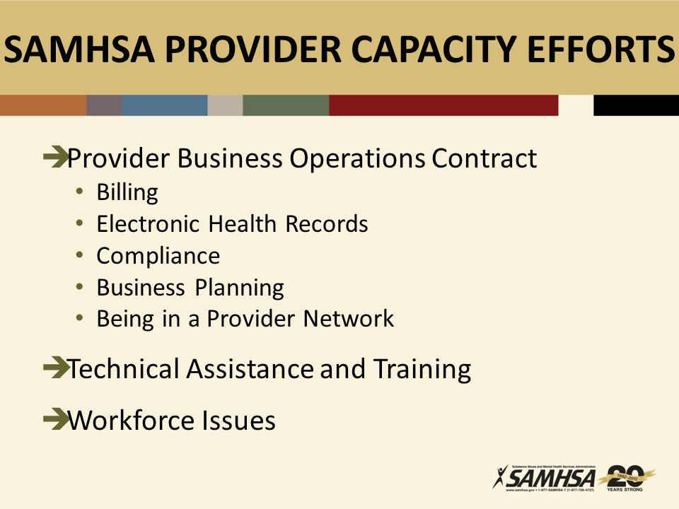 SAMHSA PROVIDER CAPACITY EFFORTS  Provider Business Operations Contract Billing Electronic Health Records Compliance Business Planning Being in a Provider Network  Technical Assistance and Training  Workforce Issues