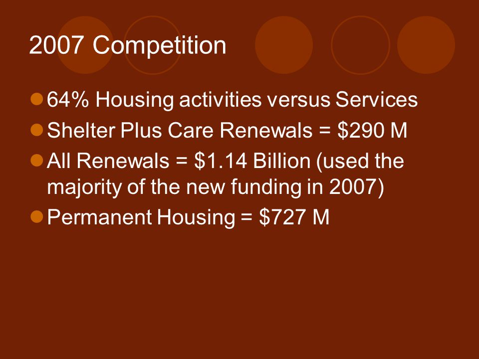 2007 Competition 64% Housing activities versus Services Shelter Plus Care Renewals = $290 M All Renewals = $1.14 Billion (used the majority of the new funding in 2007) Permanent Housing = $727 M