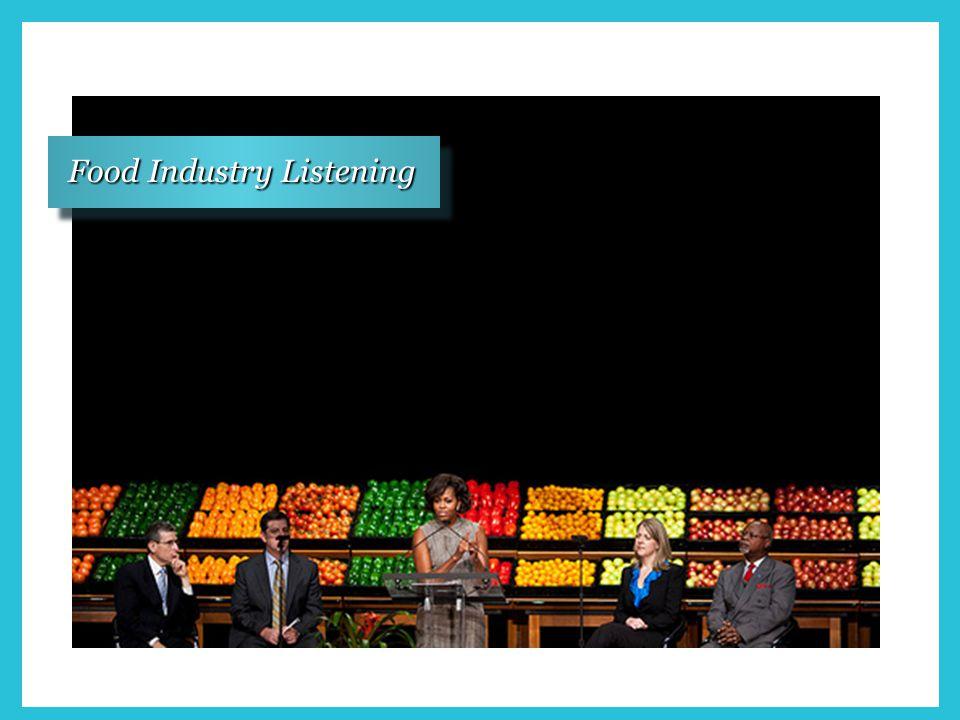 Food Industry Listening Food Industry Listening