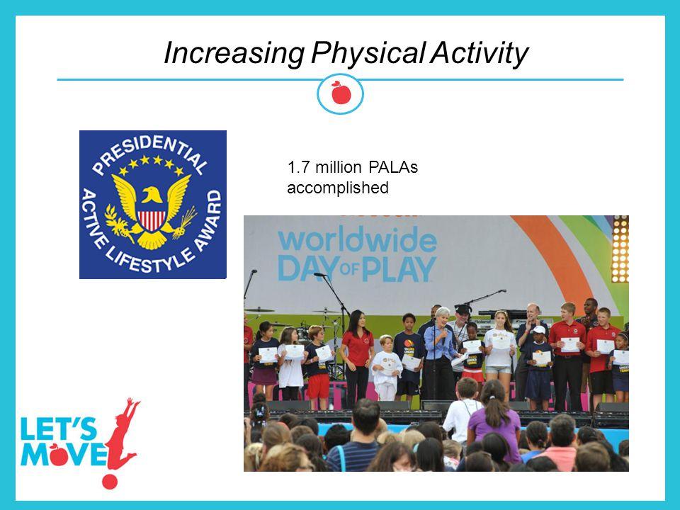 Increasing Physical Activity 1.7 million PALAs accomplished