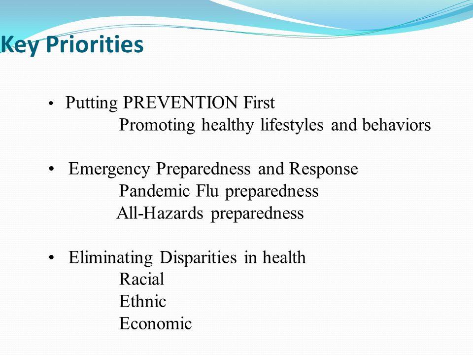 HUD-DOT-EPA sustainable communities partnership Livable Communities Can Provide Transportation Options
