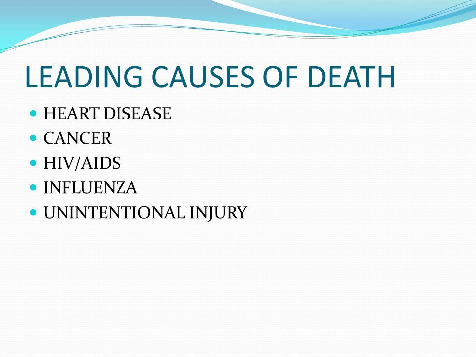 Social Determinants of Health (SHD) The World Health Organization has 2 Definitions.