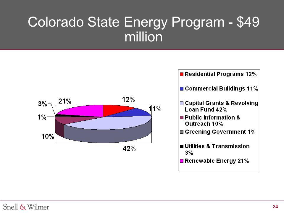 24 Colorado State Energy Program - $49 million
