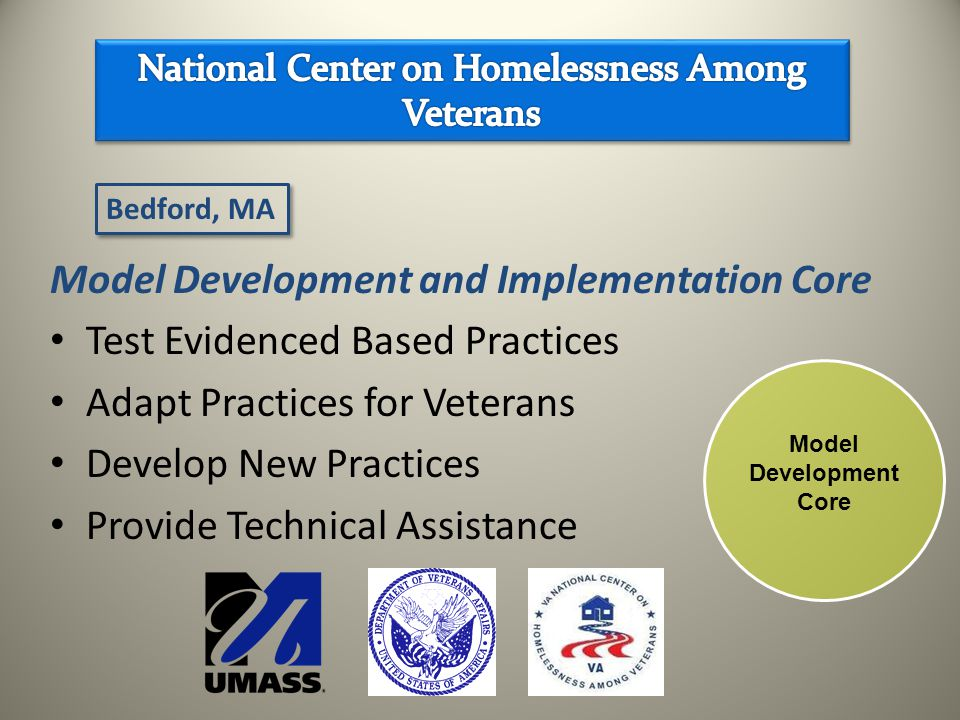 Bedford, MA Model Development and Implementation Core Test Evidenced Based Practices Adapt Practices for Veterans Develop New Practices Provide Technical Assistance Model Development Core