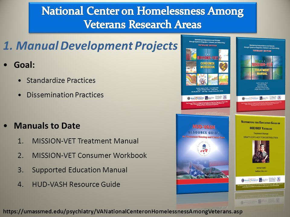1. Manual Development Projects Goal: Standardize Practices Dissemination Practices Manuals to Date 1.MISSION-VET Treatment Manual 2.MISSION-VET Consum