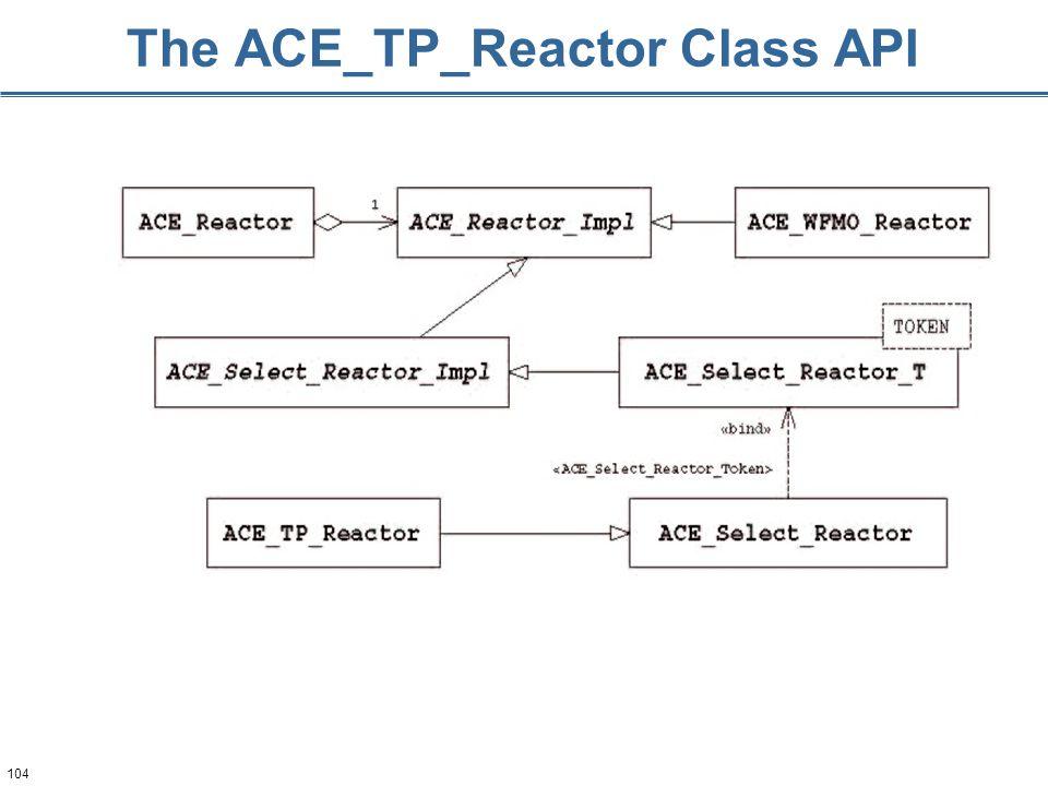 104 The ACE_TP_Reactor Class API