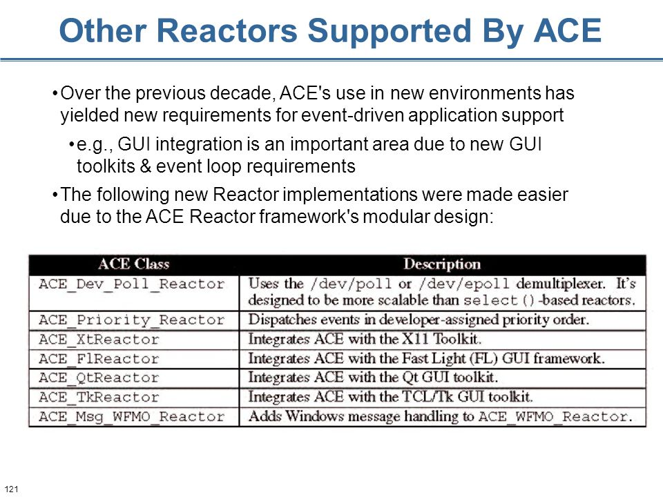 121 Other Reactors Supported By ACE Over the previous decade, ACE s use in new environments has yielded new requirements for event-driven application support e.g., GUI integration is an important area due to new GUI toolkits & event loop requirements The following new Reactor implementations were made easier due to the ACE Reactor framework s modular design: