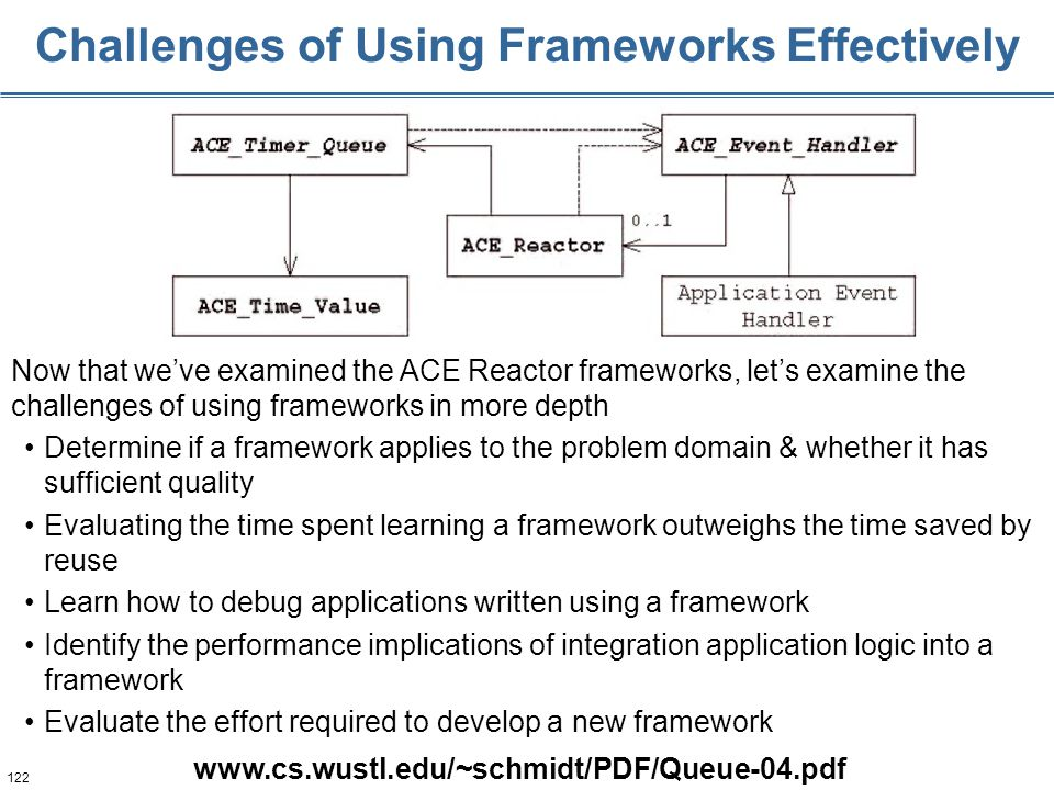 122 Challenges of Using Frameworks Effectively Now that we've examined the ACE Reactor frameworks, let's examine the challenges of using frameworks in more depth Determine if a framework applies to the problem domain & whether it has sufficient quality Evaluating the time spent learning a framework outweighs the time saved by reuse Learn how to debug applications written using a framework Identify the performance implications of integration application logic into a framework Evaluate the effort required to develop a new framework www.cs.wustl.edu/~schmidt/PDF/Queue-04.pdf