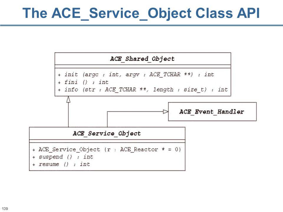 139 The ACE_Service_Object Class API