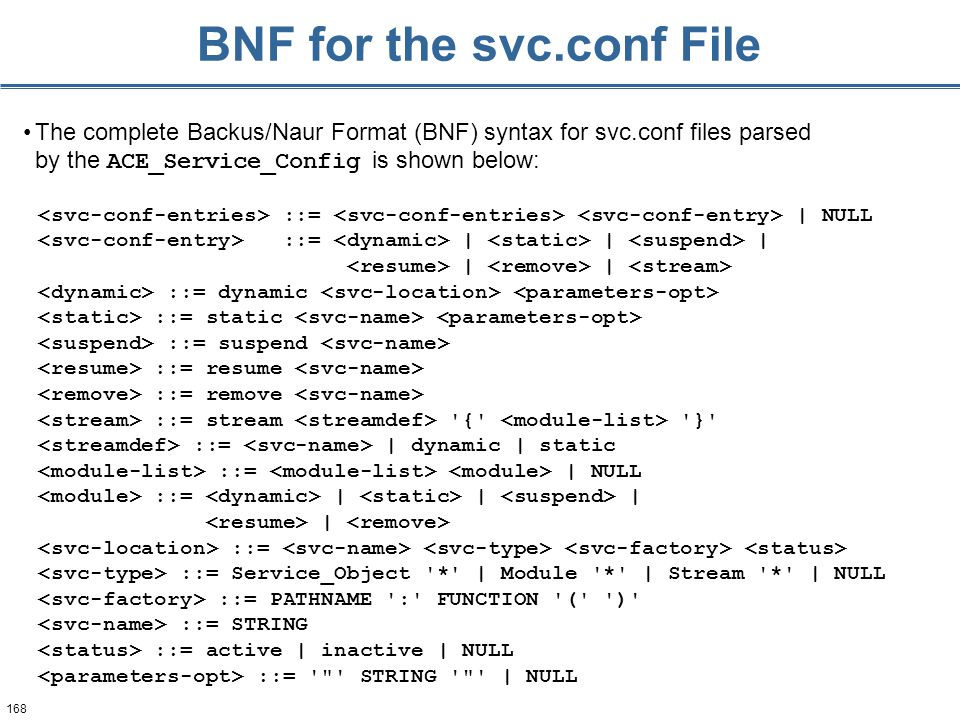 168 BNF for the svc.conf File ::= | NULL ::= | | | | | ::= dynamic ::= static ::= suspend ::= resume ::= remove ::= stream { } ::= | dynamic | static ::= | NULL ::= | | | | ::= ::= Service_Object * | Module * | Stream * | NULL ::= PATHNAME : FUNCTION ( ) ::= STRING ::= active | inactive | NULL ::= STRING | NULL The complete Backus/Naur Format (BNF) syntax for svc.conf files parsed by the ACE_Service_Config is shown below: