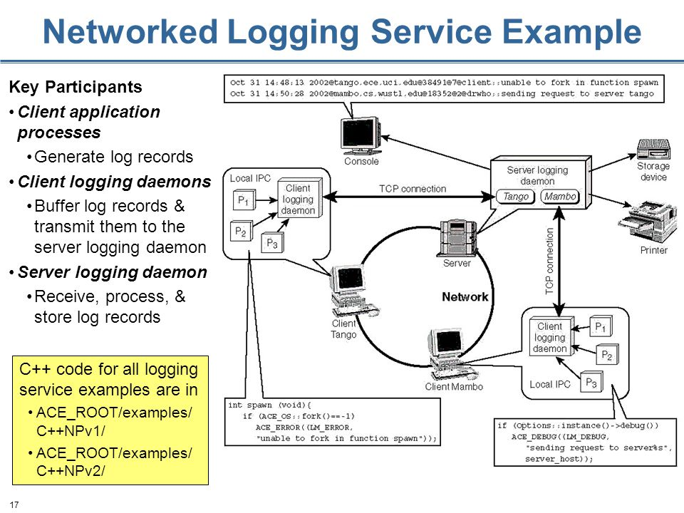 17 Networked Logging Service Example Key Participants Client application processes Generate log records Client logging daemons Buffer log records & transmit them to the server logging daemon Server logging daemon Receive, process, & store log records C++ code for all logging service examples are in ACE_ROOT/examples/ C++NPv1/ ACE_ROOT/examples/ C++NPv2/