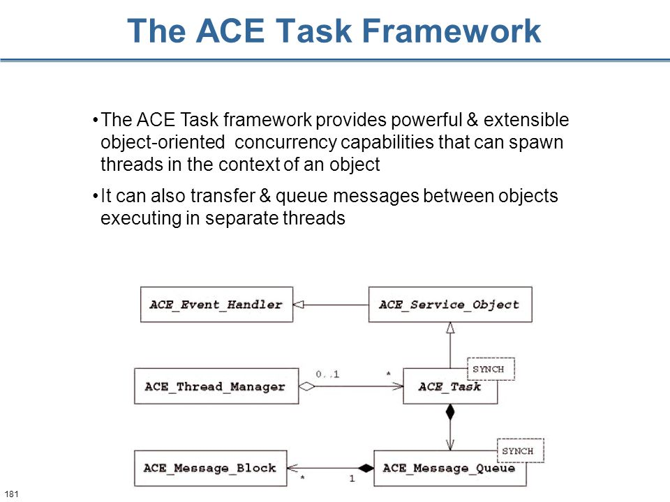 181 The ACE Task Framework The ACE Task framework provides powerful & extensible object-oriented concurrency capabilities that can spawn threads in the context of an object It can also transfer & queue messages between objects executing in separate threads