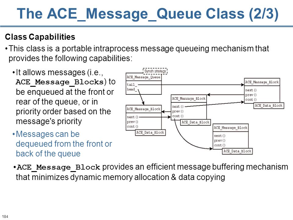 184 The ACE_Message_Queue Class (2/3) Class Capabilities This class is a portable intraprocess message queueing mechanism that provides the following capabilities: It allows messages (i.e., ACE_Message_Blocks ) to be enqueued at the front or rear of the queue, or in priority order based on the message s priority Messages can be dequeued from the front or back of the queue ACE_Message_Block provides an efficient message buffering mechanism that minimizes dynamic memory allocation & data copying