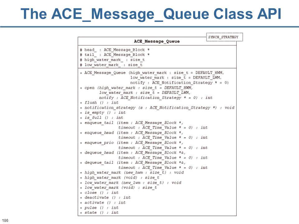 186 The ACE_Message_Queue Class API