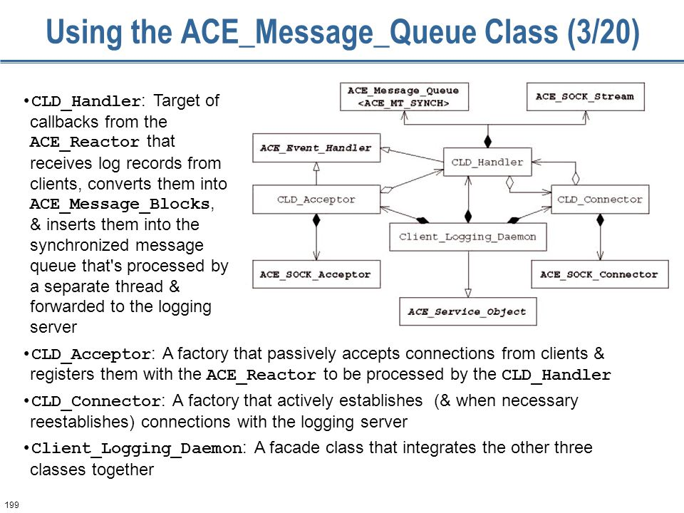199 Using the ACE_Message_Queue Class (3/20) CLD_Handler : Target of callbacks from the ACE_Reactor that receives log records from clients, converts them into ACE_Message_Blocks, & inserts them into the synchronized message queue that s processed by a separate thread & forwarded to the logging server CLD_Acceptor : A factory that passively accepts connections from clients & registers them with the ACE_Reactor to be processed by the CLD_Handler CLD_Connector : A factory that actively establishes (& when necessary reestablishes) connections with the logging server Client_Logging_Daemon : A facade class that integrates the other three classes together