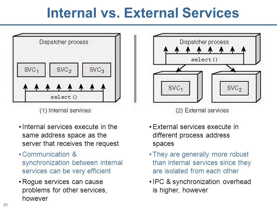 21 Internal vs.