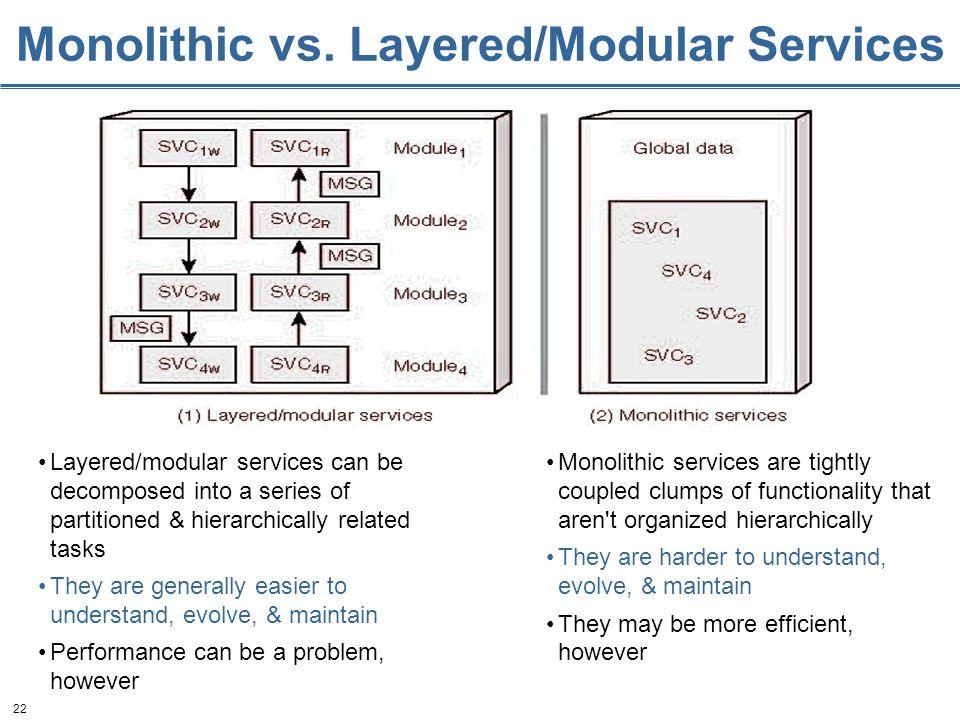 22 Monolithic vs.