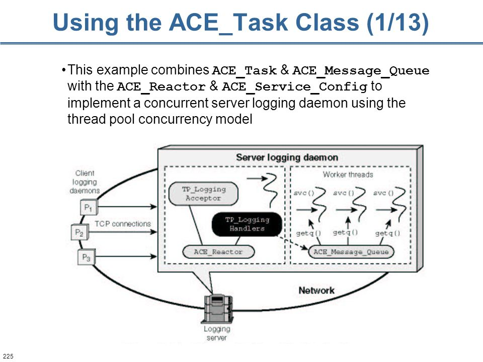 225 Using the ACE_Task Class (1/13) This example combines ACE_Task & ACE_Message_Queue with the ACE_Reactor & ACE_Service_Config to implement a concurrent server logging daemon using the thread pool concurrency model