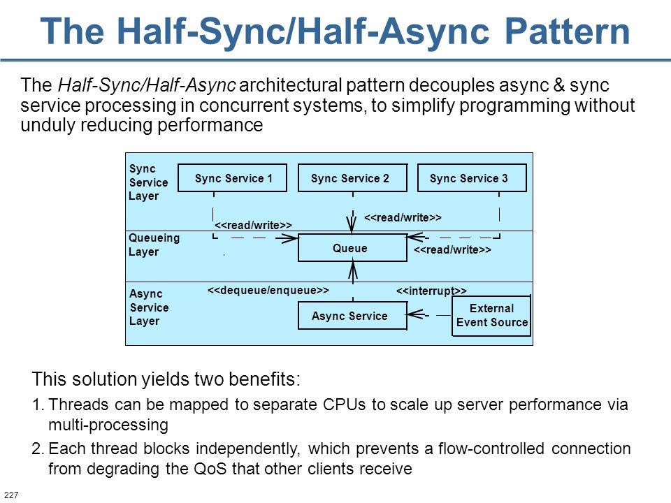 227 The Half-Sync/Half-Async Pattern Sync Service Layer Async Service Layer Queueing Layer > Sync Service 1Sync Service 2Sync Service 3 External Event