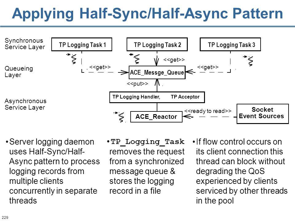 229 Applying Half-Sync/Half-Async Pattern > Synchronous Service Layer Asynchronous Service Layer Queueing Layer TP Logging Task 1TP Logging Task 3 ACE