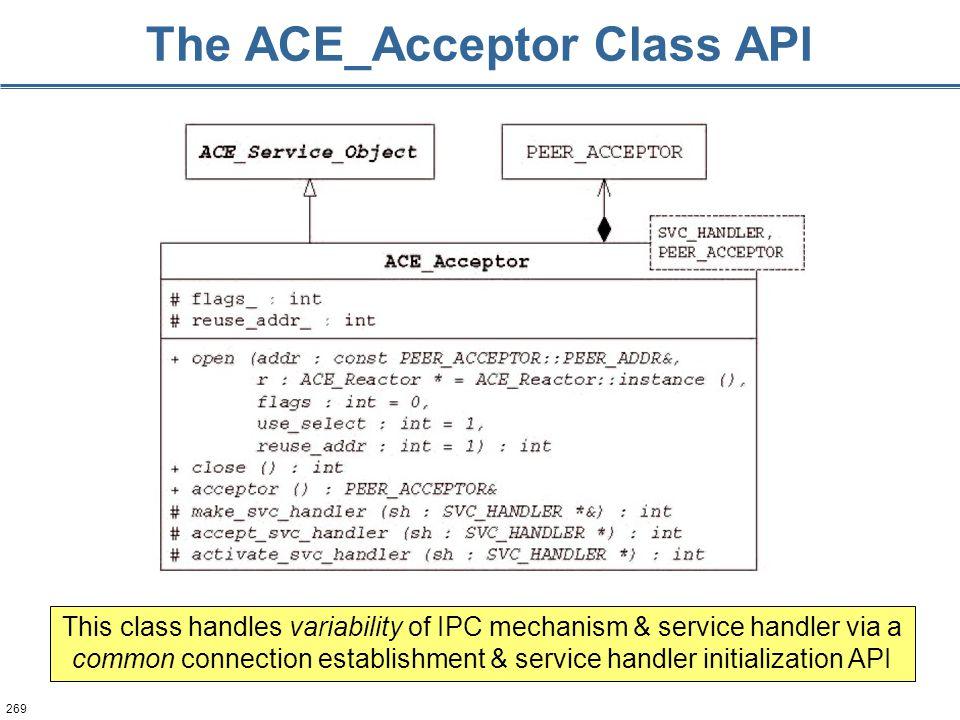 269 The ACE_Acceptor Class API This class handles variability of IPC mechanism & service handler via a common connection establishment & service handl