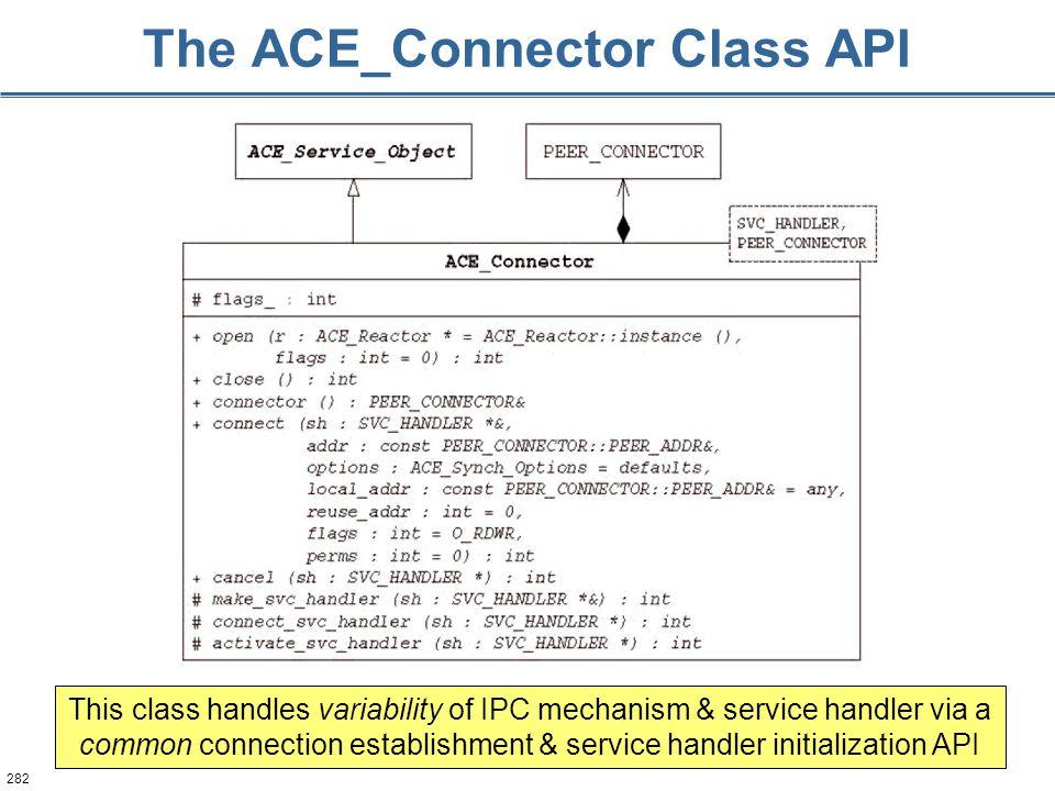 282 The ACE_Connector Class API This class handles variability of IPC mechanism & service handler via a common connection establishment & service hand