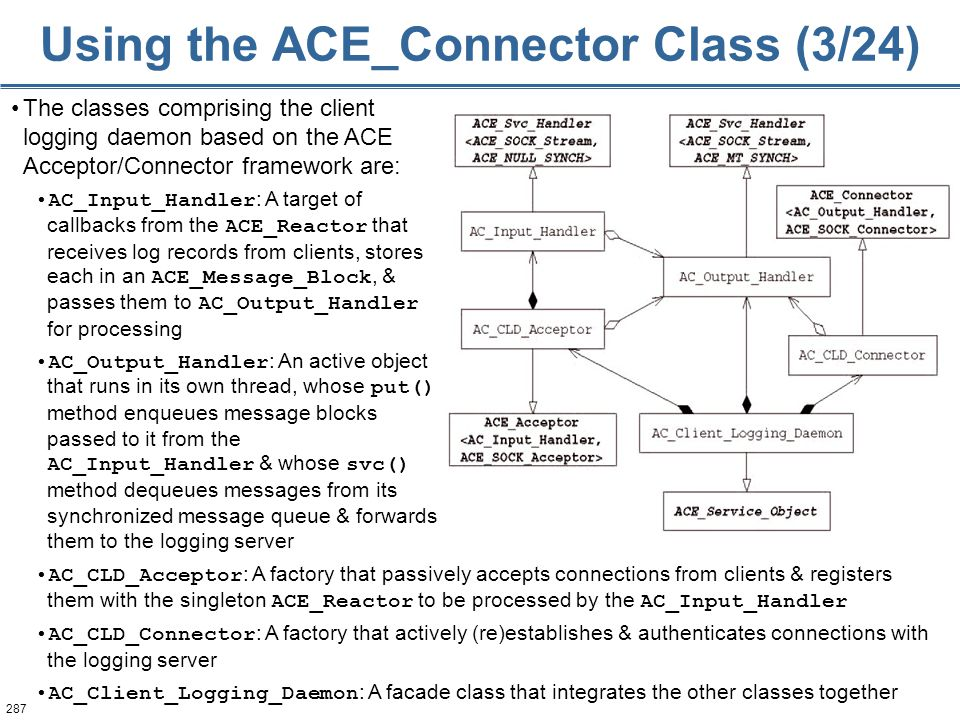 287 Using the ACE_Connector Class (3/24) The classes comprising the client logging daemon based on the ACE Acceptor/Connector framework are: AC_Input_