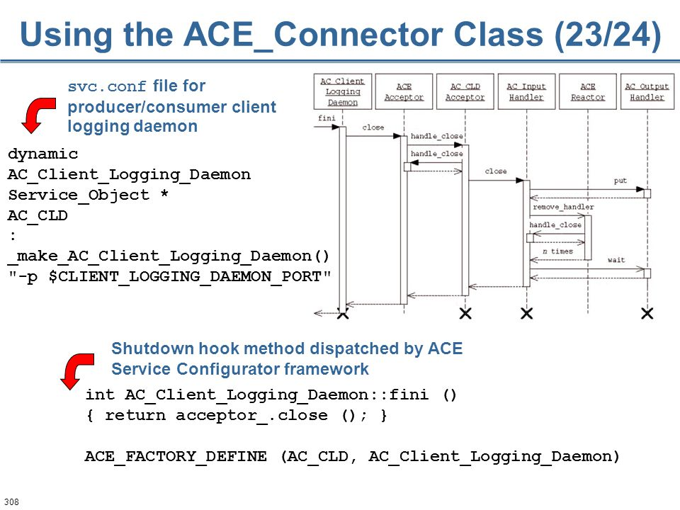 308 int AC_Client_Logging_Daemon::fini () { return acceptor_.close (); } ACE_FACTORY_DEFINE (AC_CLD, AC_Client_Logging_Daemon) Using the ACE_Connector