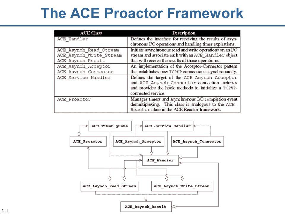 311 The ACE Proactor Framework
