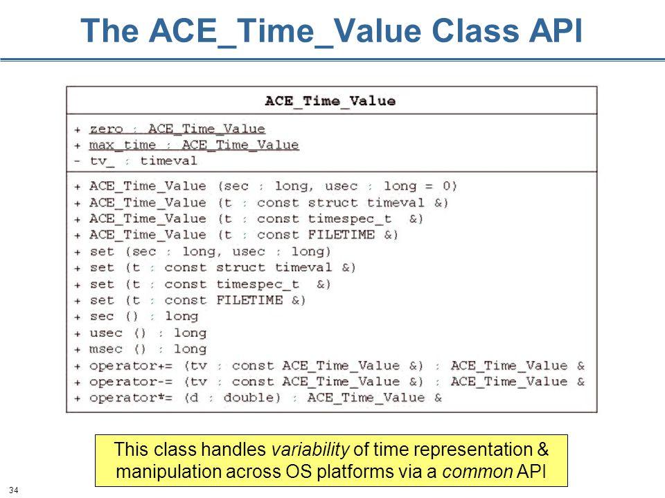 34 The ACE_Time_Value Class API This class handles variability of time representation & manipulation across OS platforms via a common API