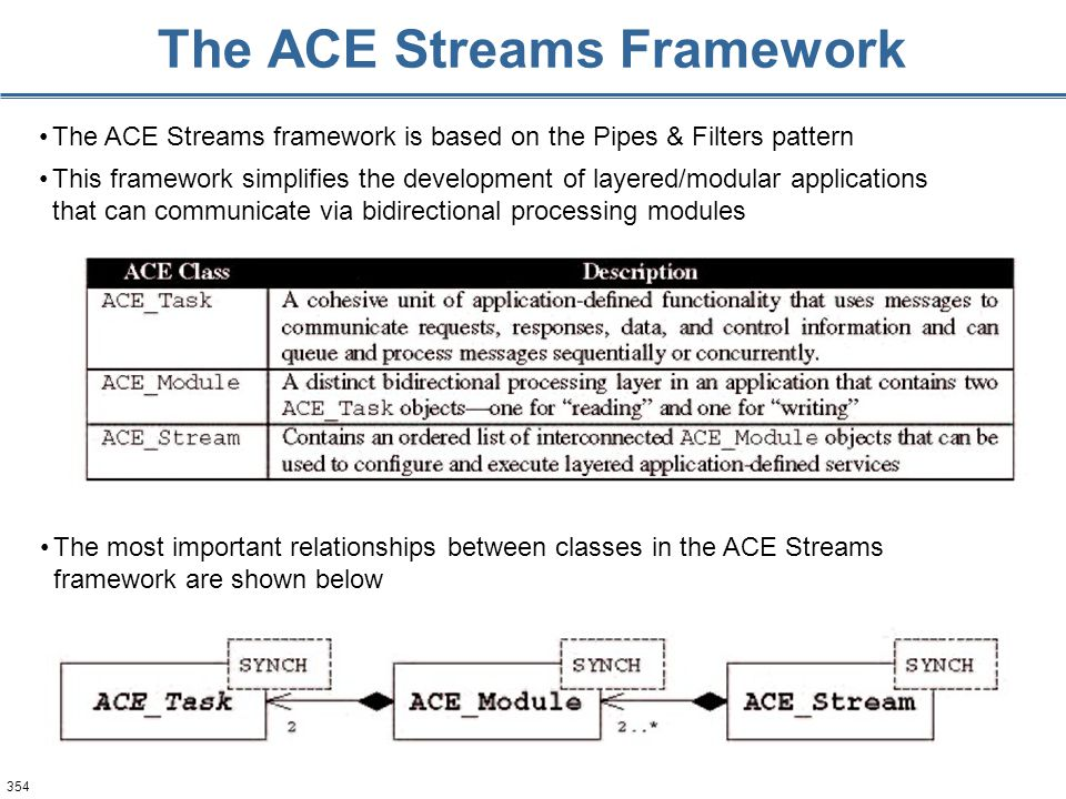 354 The ACE Streams Framework The ACE Streams framework is based on the Pipes & Filters pattern This framework simplifies the development of layered/m