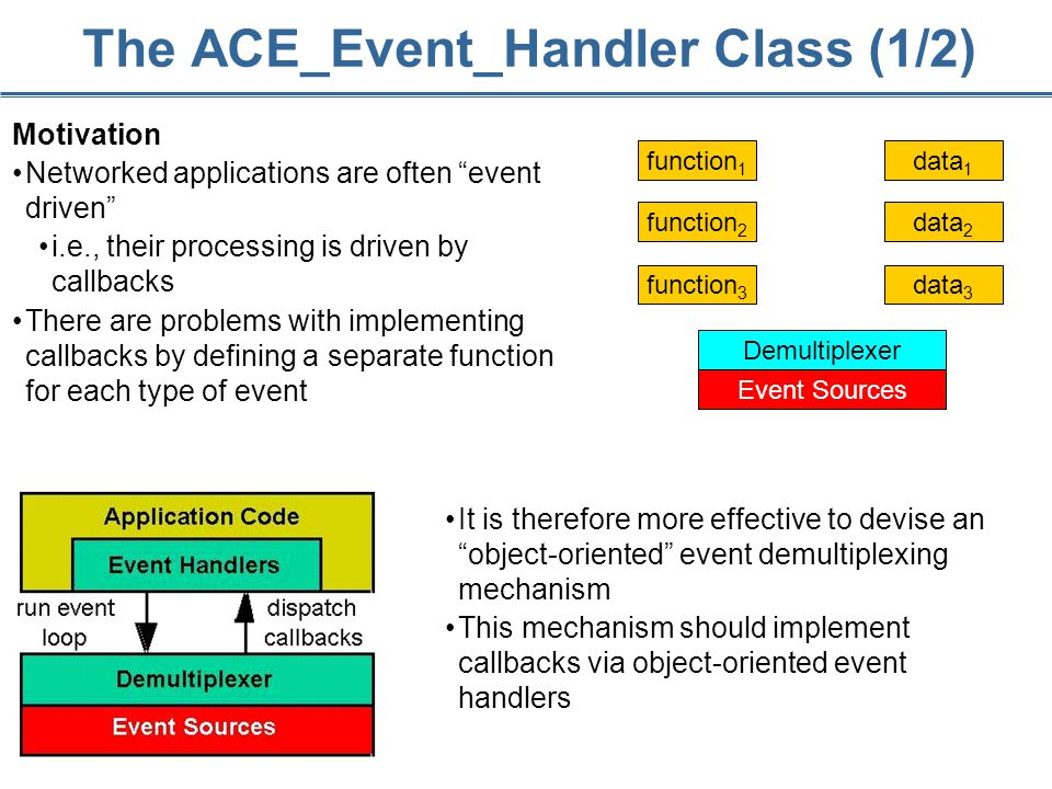 39 The ACE_Event_Handler Class (1/2) Motivation Networked applications are often event driven i.e., their processing is driven by callbacks There are problems with implementing callbacks by defining a separate function for each type of event It is therefore more effective to devise an object-oriented event demultiplexing mechanism This mechanism should implement callbacks via object-oriented event handlers function 1 function 2 function 3 data 1 data 2 data 3 Demultiplexer Event Sources