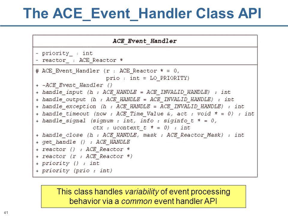 41 The ACE_Event_Handler Class API This class handles variability of event processing behavior via a common event handler API