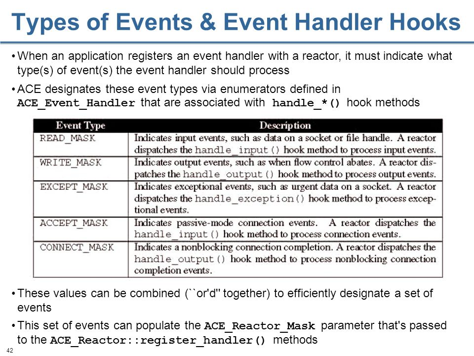 42 Types of Events & Event Handler Hooks When an application registers an event handler with a reactor, it must indicate what type(s) of event(s) the