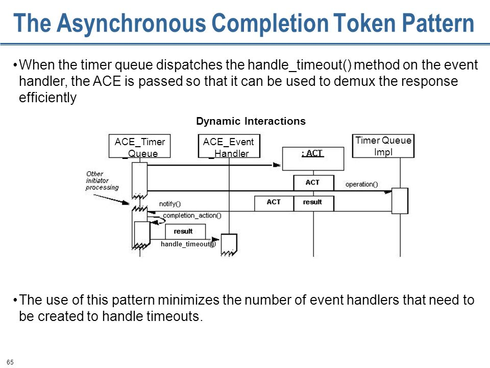 65 The Asynchronous Completion Token Pattern When the timer queue dispatches the handle_timeout() method on the event handler, the ACE is passed so that it can be used to demux the response efficiently Dynamic Interactions ACE_Timer _Queue ACE_Event _Handler Timer Queue Impl handle_timeout() The use of this pattern minimizes the number of event handlers that need to be created to handle timeouts.
