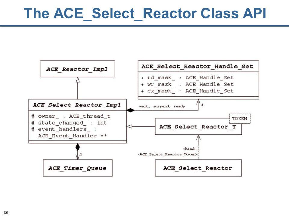 86 The ACE_Select_Reactor Class API