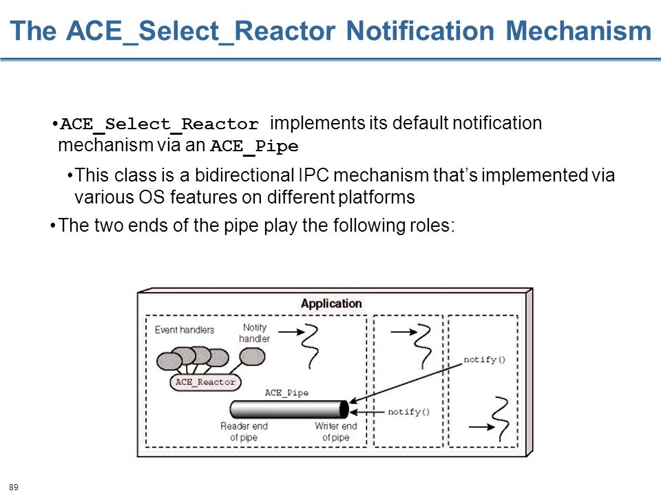 89 The ACE_Select_Reactor Notification Mechanism ACE_Select_Reactor implements its default notification mechanism via an ACE_Pipe This class is a bidi