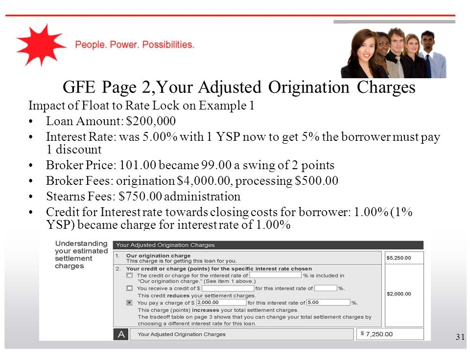 31 GFE Page 2,Your Adjusted Origination Charges Impact of Float to Rate Lock on Example 1 Loan Amount: $200,000 Interest Rate: was 5.00% with 1 YSP no