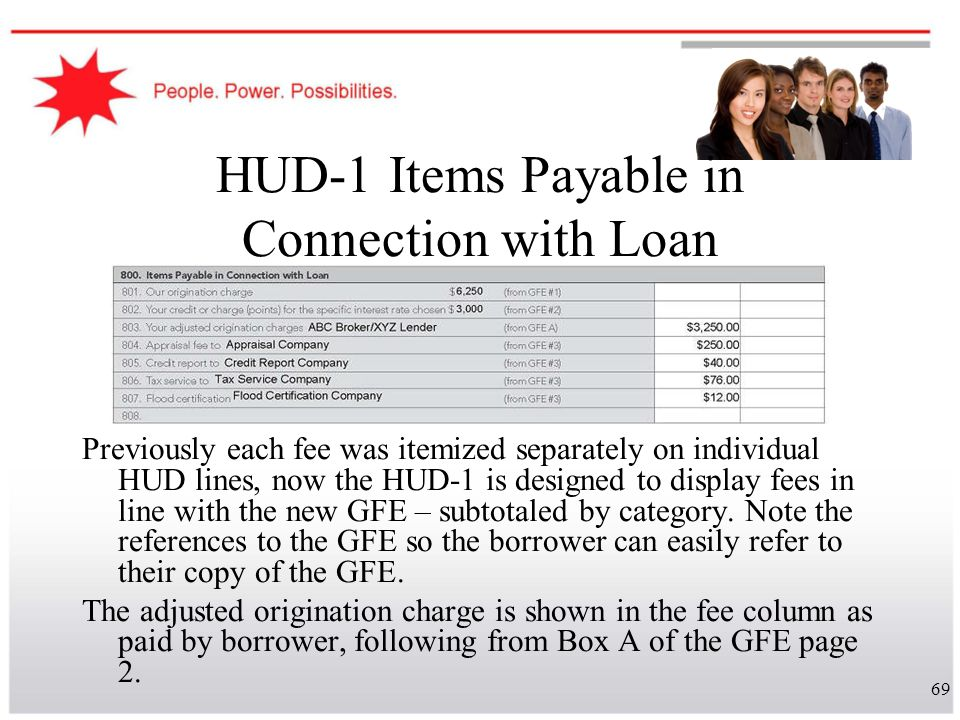69 HUD-1 Items Payable in Connection with Loan Previously each fee was itemized separately on individual HUD lines, now the HUD-1 is designed to displ