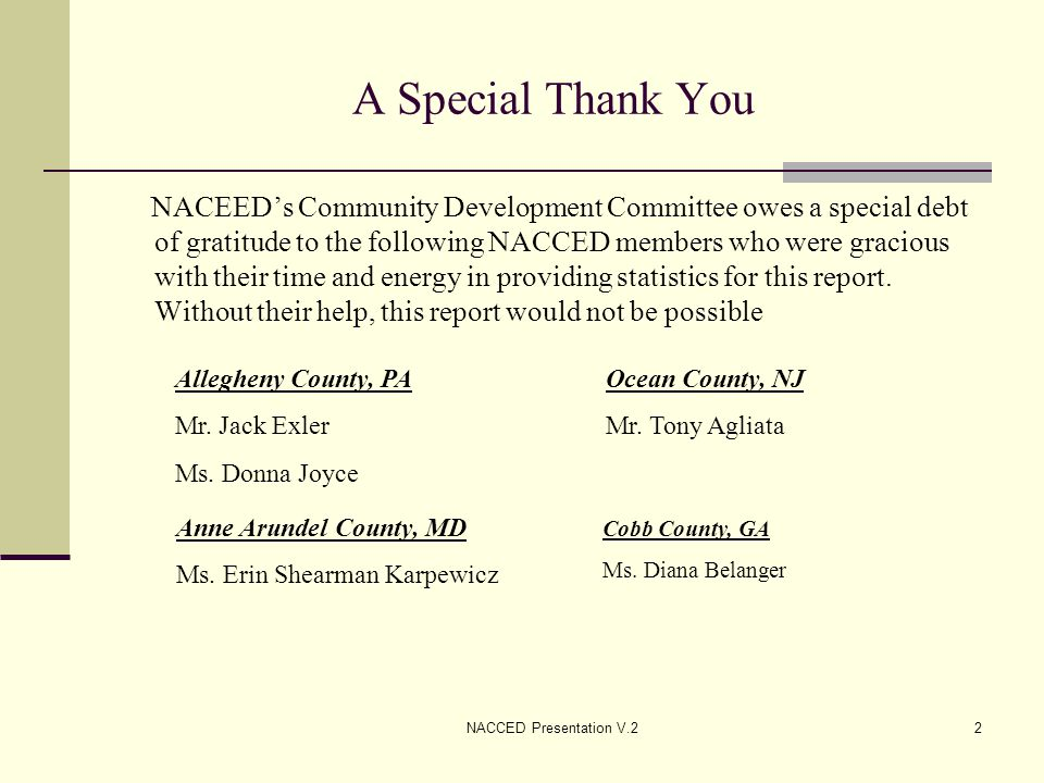 NACCED Presentation V.213 Eligible CDBG Activities As defined in 24 CFR 570 Public Facilities Acquisition of Land / or Buildings Architectural Barrier Removal (ADA) Construction of New Streets* Construction or Renovation of Community Centers* Construction or Renovation of Parks and Recreation Facilities* New Sidewalks* Property Acquisition / Disposition / Clearance / Demolition Renovation of Historic Properties *Denotes work completed in LMI Service area