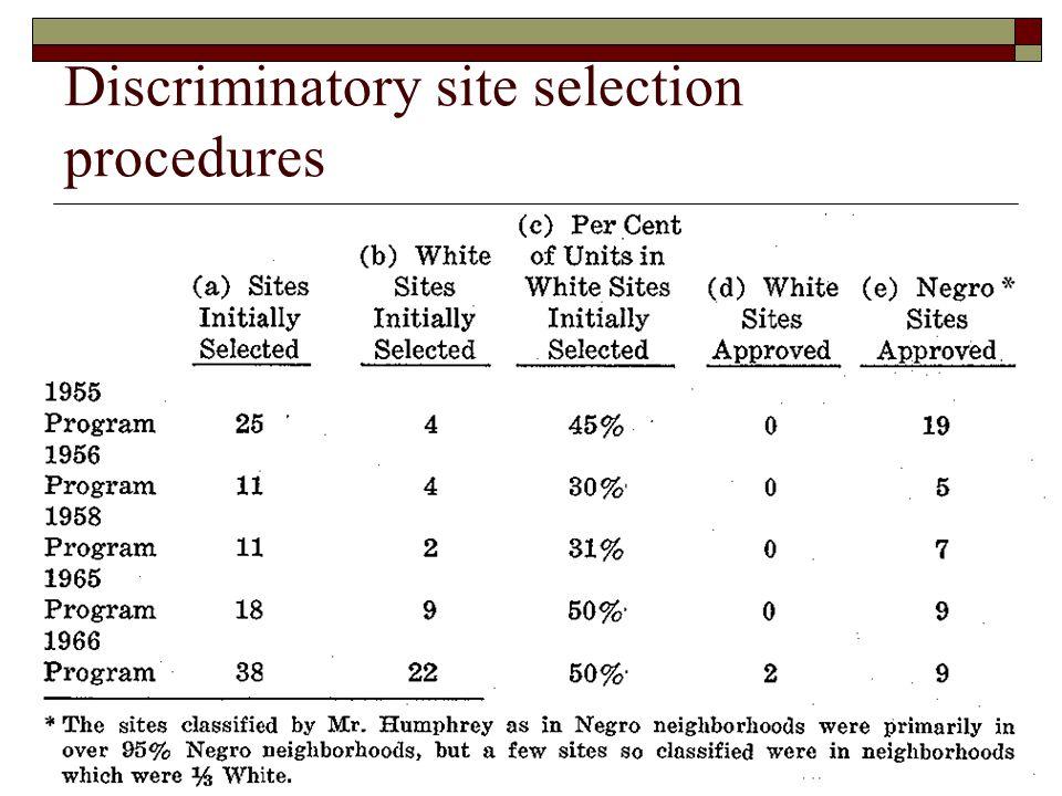 Discriminatory site selection procedures