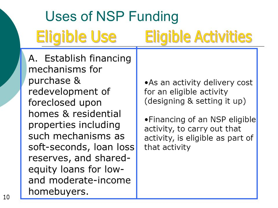 Uses of NSP Funding A.