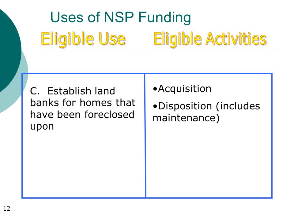 Uses of NSP Funding C.