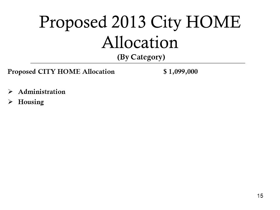 Proposed 2013 City HOME Allocation (By Category) Proposed CITY HOME Allocation $ 1,099,000  Administration  Housing 15