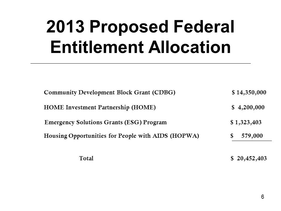 6 2013 Proposed Federal Entitlement Allocation Community Development Block Grant (CDBG) $ 14,350,000 HOME Investment Partnership (HOME) $ 4,200,000 Emergency Solutions Grants (ESG) Program $ 1,323,403 Housing Opportunities for People with AIDS (HOPWA) $ 579,000 Total $ 20,452,403