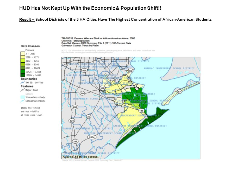 HUD Has Not Kept Up With the Economic & Population Shift!.