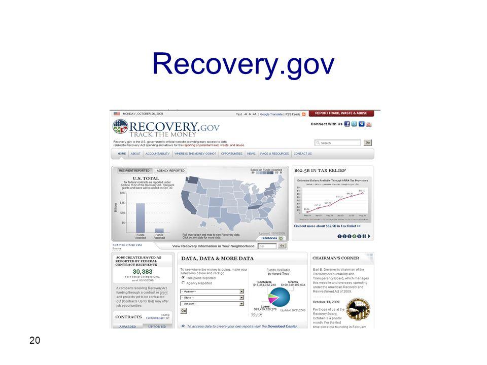20 Recovery.gov