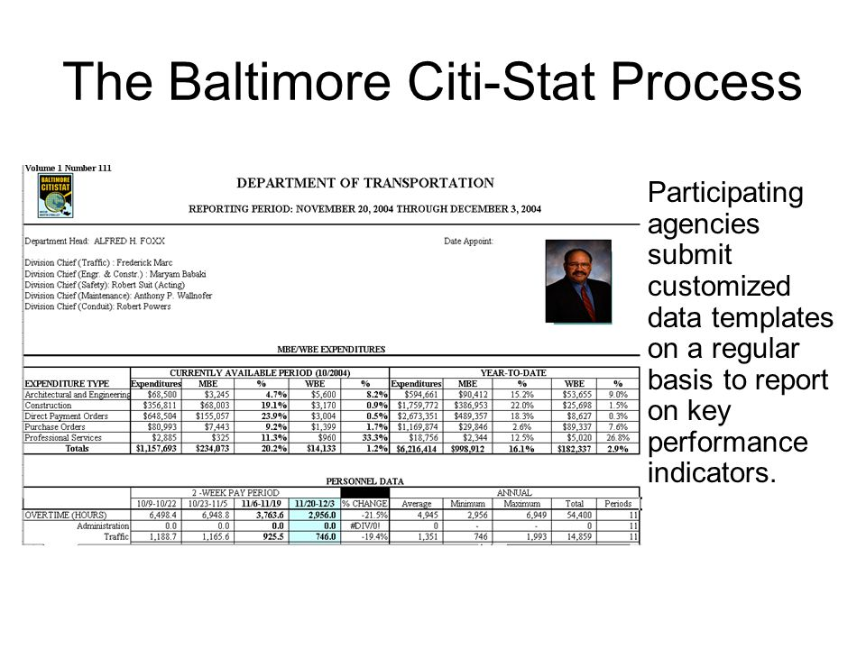 The Baltimore Citi-Stat Process Participating agencies submit customized data templates on a regular basis to report on key performance indicators.